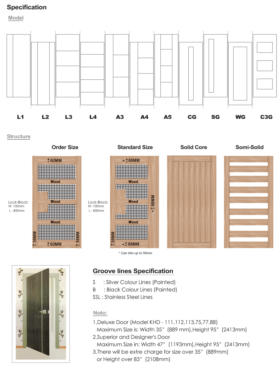 Laminated Door Series